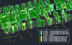 Deformation analysis from point clouds